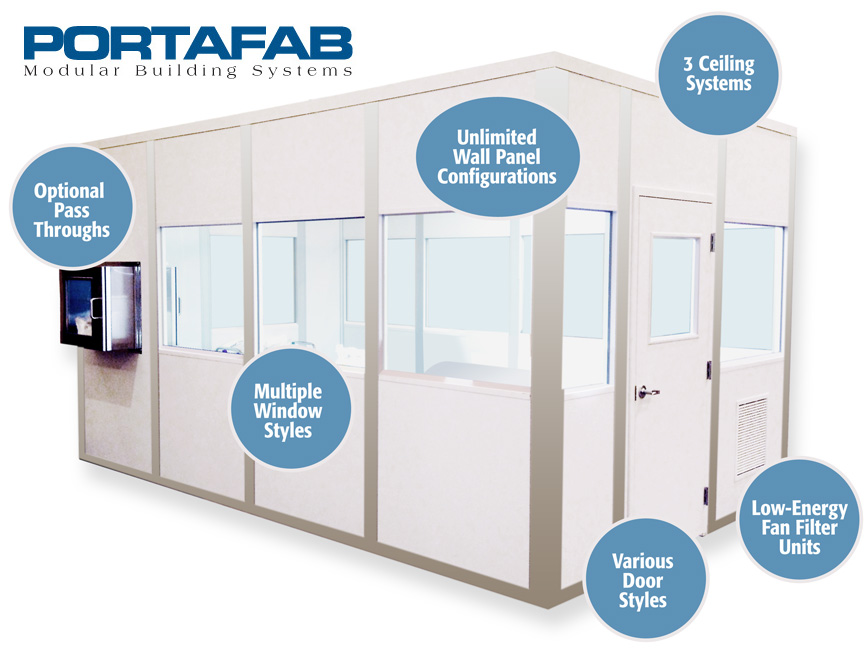 modular cleanroom features benefits