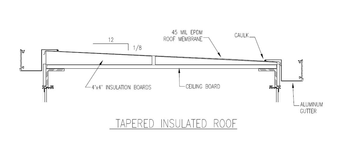 tapered guard booth roofs
