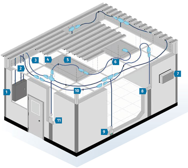 Fabulous Portafab Modular Building Systems Electrical Lighting Wiring 101 Mentrastrewellnesstrialsorg