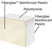 PortaFab | FRP Fiberglass Wall Panels